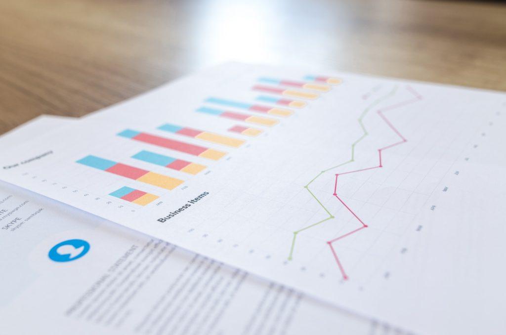Análisis FODA , definición de negocios , estudio de riesgos